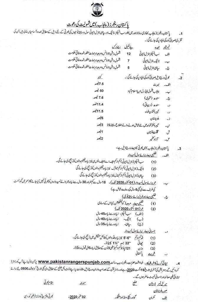 Rangers Jobs 2020 Punjab