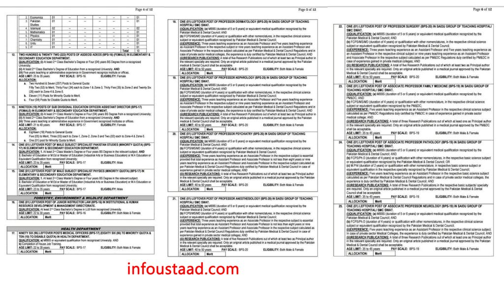 KPPSC Advertisement 2021 09-2021 - Page2