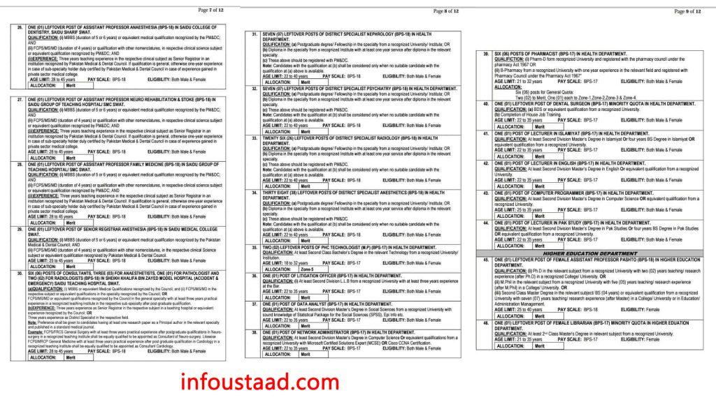 KPPSC Advertisement 2021 09-2021 - Page3